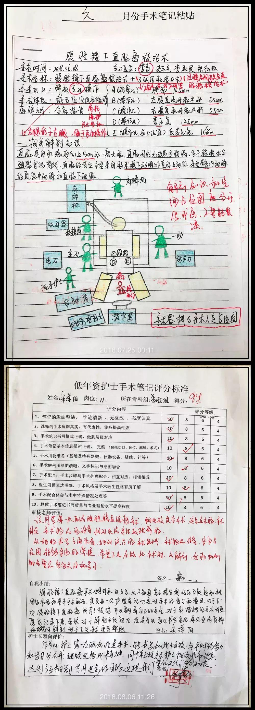优质课手绘学习笔记