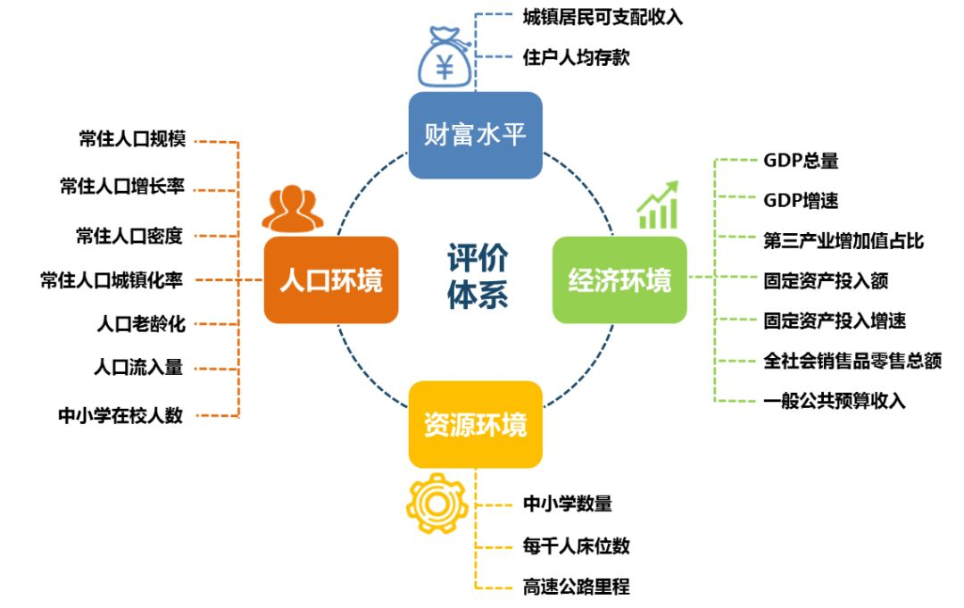 重庆市各区县人口数_图11 重庆各区县人口外出偏好地-重庆异乡人 外地的重庆