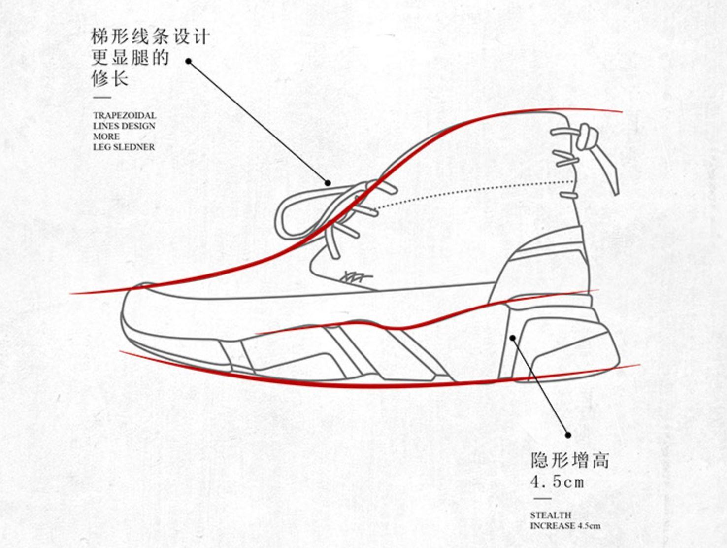 太TM帅了!!!这双颜值爆表的雪地靴,才是潮女型男刷街标配!!! - 后花园网文 - 科技新闻