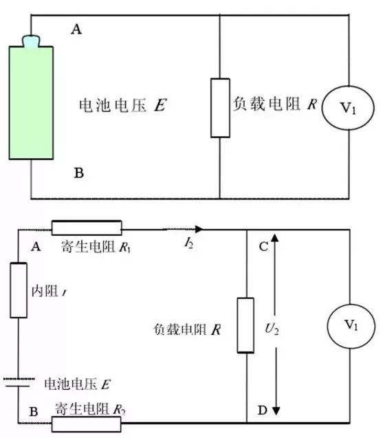 图6 电阻放电法原理框图和实际等效电路图