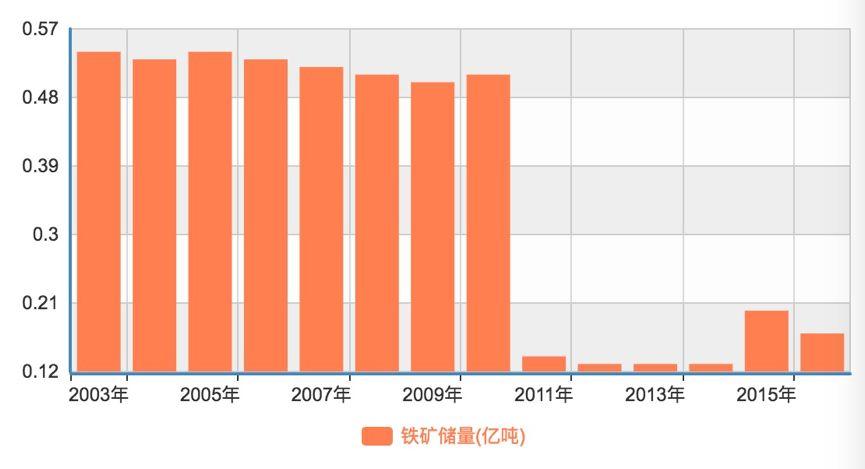gdp高还是穷_山东的GDP这么高,为什么还被说穷