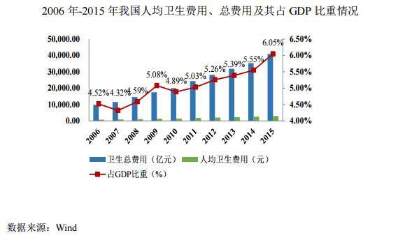 中国gdp总产值是多少_2012年中国建筑业总产值及其增速与占 GDP 的