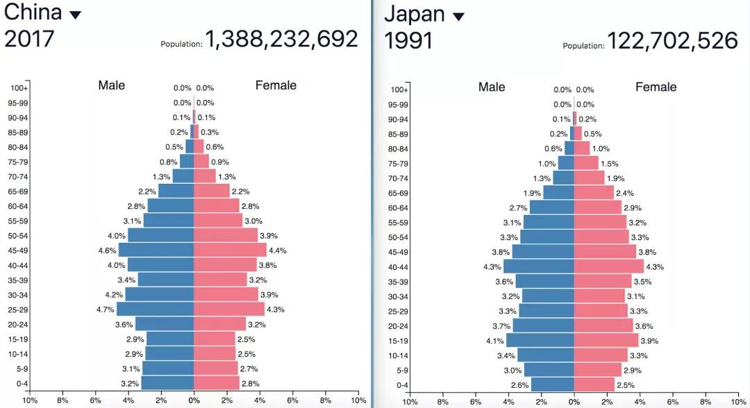 我国现在人口_我国现在多少人口