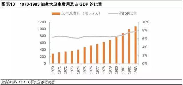 中国的医疗费用占GDP比重_千万不要定居日本 不然你会