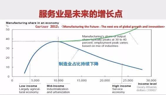 经济总量和生产力关系_生产力和教育的关系图